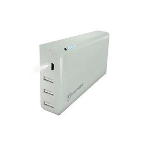 Tuncmatik Mini Charge 20000 mAh